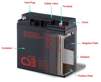 GP Series-VRLA-battery-features