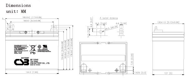 GP12340 dimensiones