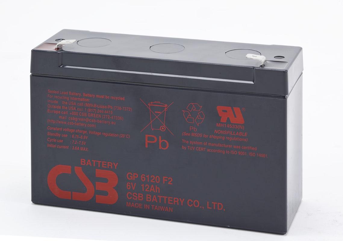 GP6120