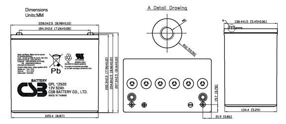 GPL12520 dimensiones