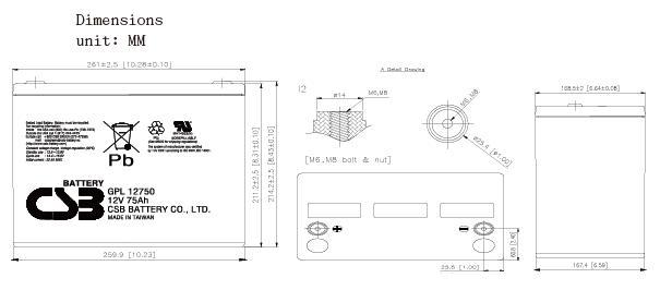 GPL12750 dimensiones