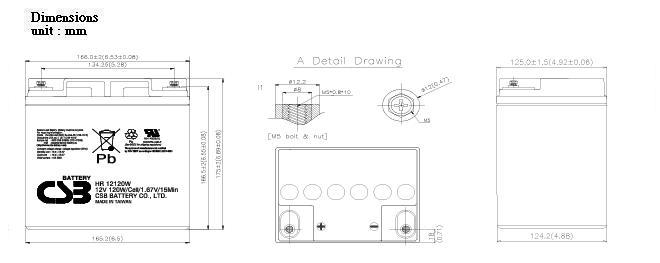 HR12120W dimensiones