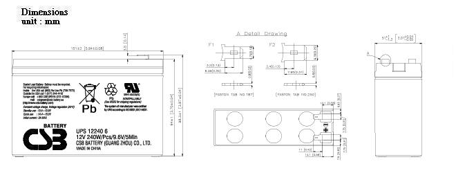 UPS122406 dimensiones