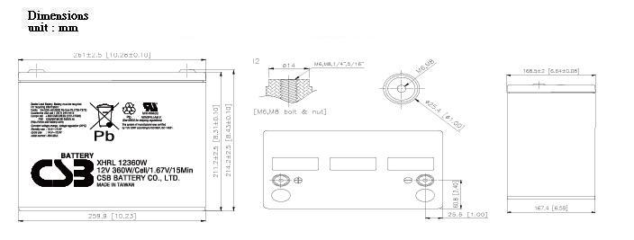 XHRL12360W dimensiones